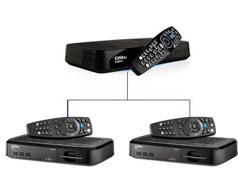 How do I activate DStv Extra view